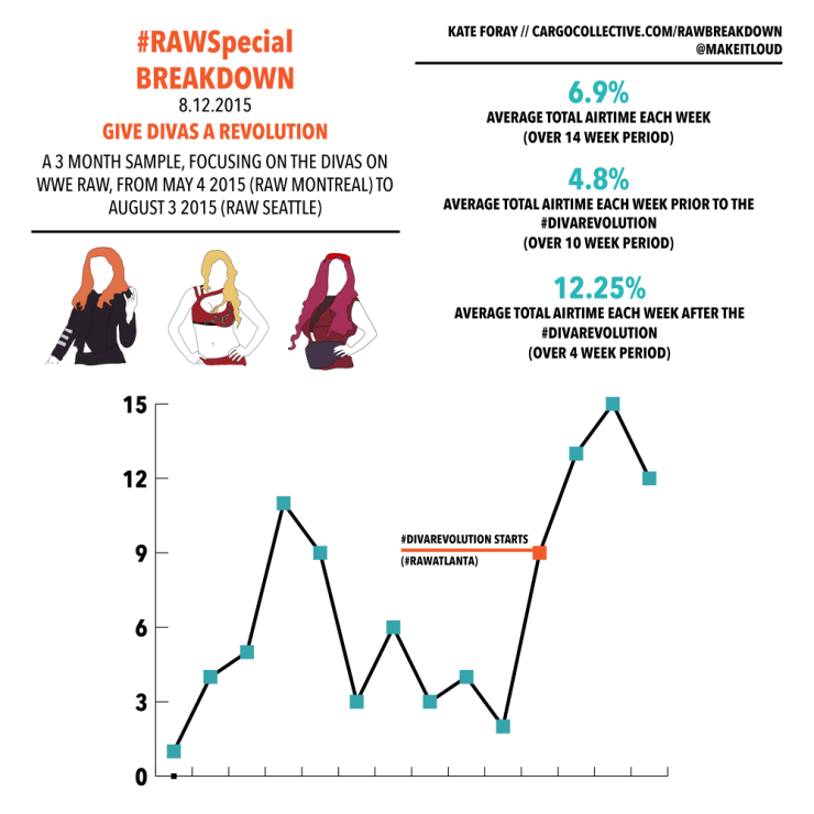 rawspecial_divas_08122015
