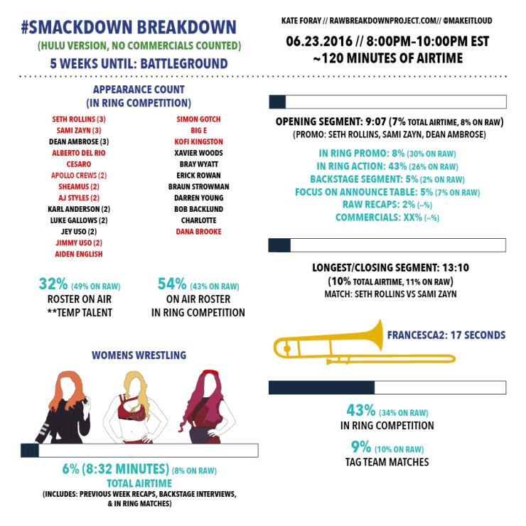 SmackdownTucson_06232016